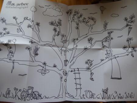 L'arbre génialogique intérieur déplié
