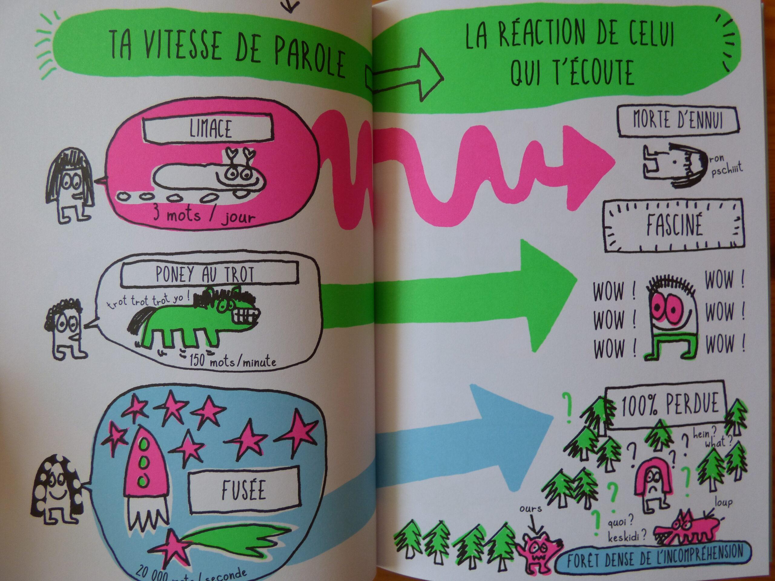 Le livre qui t'aide à communiquer merveilleusement, extrait